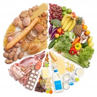 5 Steps How to Change Your Diet as Per Seasons