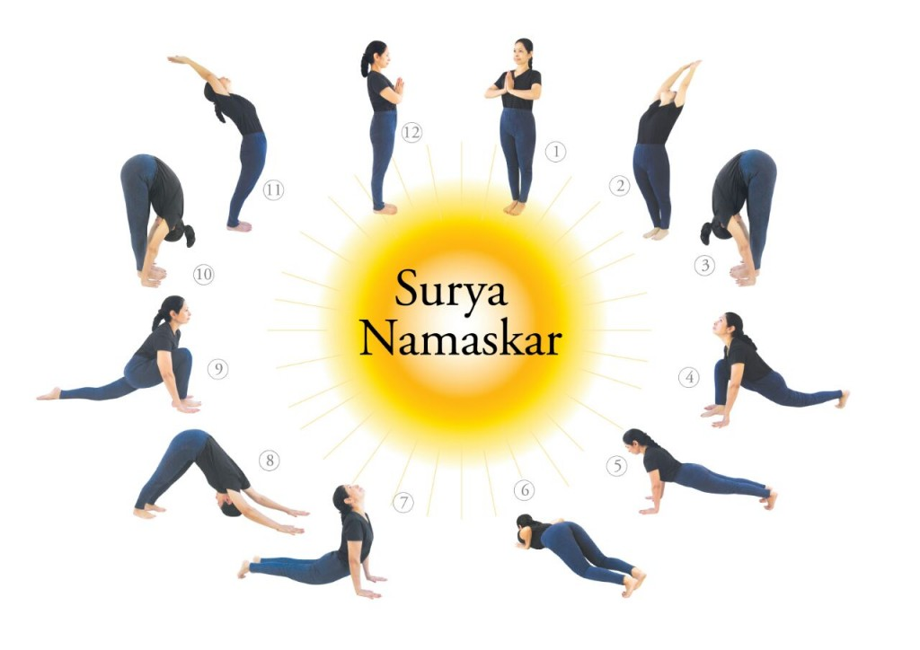 The Sun Salutation (Surya Namaskara