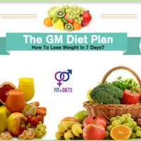 GM Diet or General Motors diet