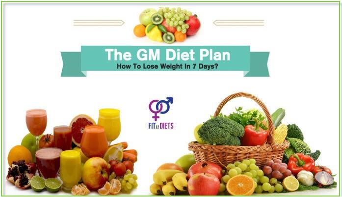 GM Diet or General Motors diet
