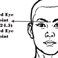 Third Eye Acupressure Points for headaches and Migraine