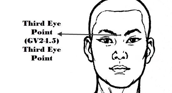 Third Eye Point (GV24.5)