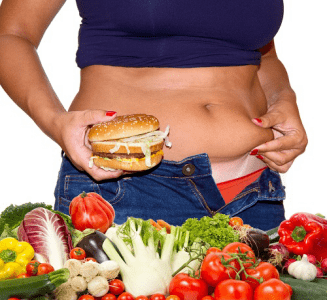 Too much Processed Foods in the Diet