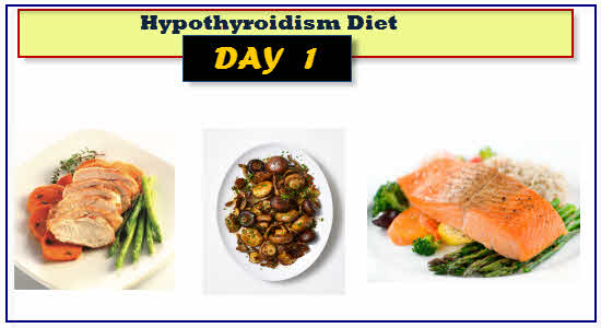 Hypothyroidism Diet Day 1