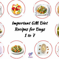 10 GM Diet Recipes for Days 1 to 7 - Delicious Recipes for GM Diet Plan