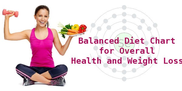 ultimate-balanced-diet-chart-for-healthy-weightloss